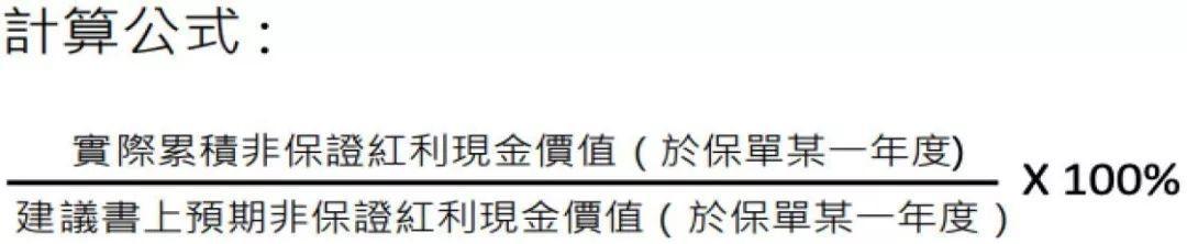 香港保险分红实现率(教育金保险)