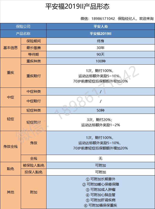 平安福2019Ⅱ版产品形态