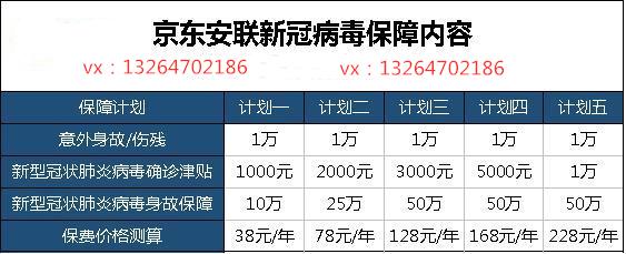 京东安联新型冠状病毒保障计划