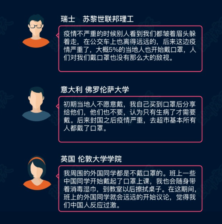 中国留学生疫情初期在国外受歧视