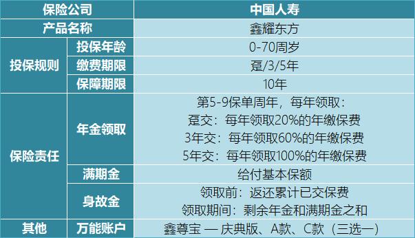 国寿鑫耀东方年金